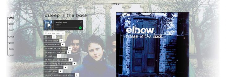 EXPLORE THE ELBOW TIMELINE